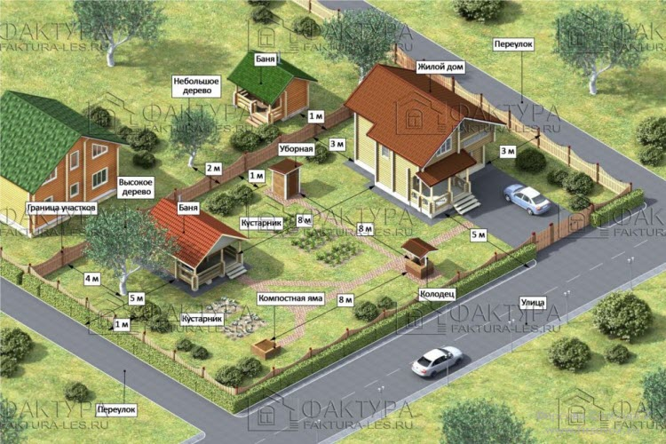 на каком расстоянии можно строить баню от соседей