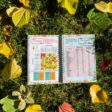 купить дневник садовода огородника